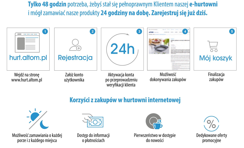 ikony-zakupy-online